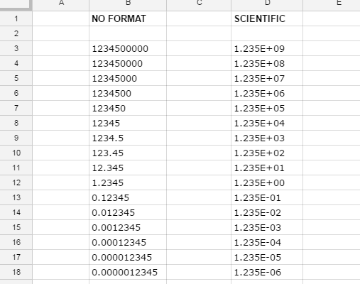 CSV, Short URLs and Excel